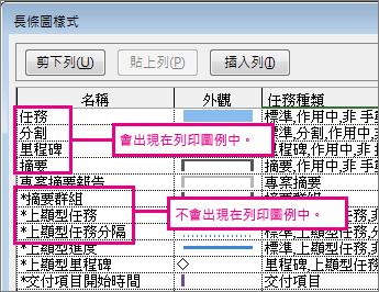 顯示長條圖是否會包含在列印中的 [格式] [長條圖樣式] 對話方塊