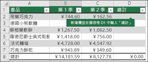 新增現有資料表的右邊的空白欄中輸入的表格欄