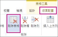 功能區工具底下 [版面配置] 索引標籤上的 [刪除] 按鈕圖像。
