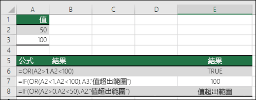 使用 OR 函數搭配 IF 函數的範例。