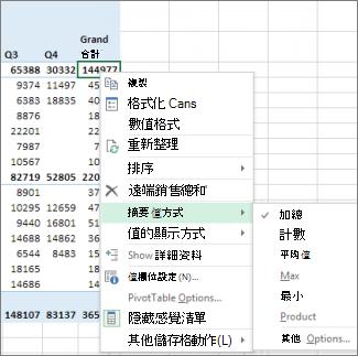 預設會對樞紐分析表中的數值欄位使用加總