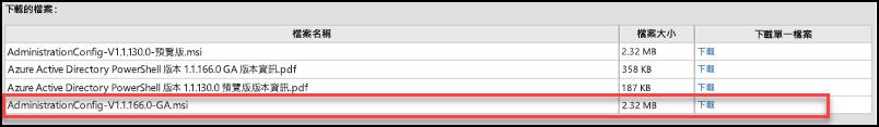 螢幕擷取畫面顯示下載 Azure Active Directory 模組的 Windows PowerShell 的檔案名稱