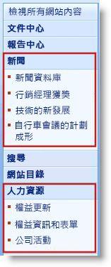 子網站和頁面會顯示在 [快速啟動] 的標題下方。