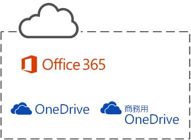 三種 Microsoft 雲端服務