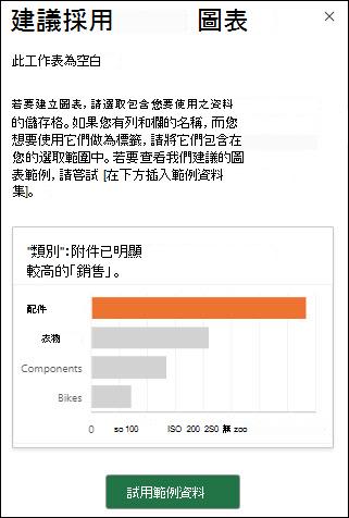 在工作表中不存在資料時,Excel [建議的圖表] 窗格。 選取 [試用範例資料],自動將範例資料集新增至您的工作表。