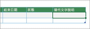 Excel 中 [資料視覺化工具] 的圖表建立螢幕擷取畫面