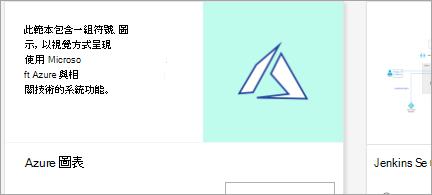 顯示 Azure 圖表範本