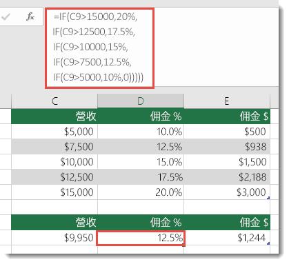 儲存格 D9 中的公式為 IF(C9>15000,20%,IF(C9>12500,17.5%,IF(C9>10000,15%,IF(C9>7500,12.5%,IF(C9>5000,10%,0)))))