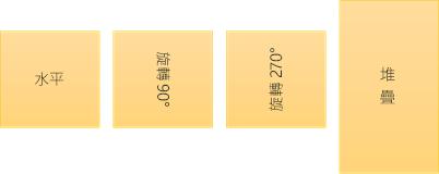 文字方向範例:水平、旋轉和堆疊