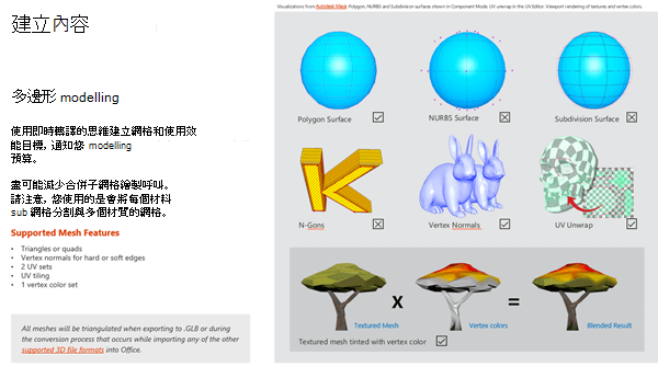 3D 內容的指導方針的內容建立一節的螢幕擷取畫面