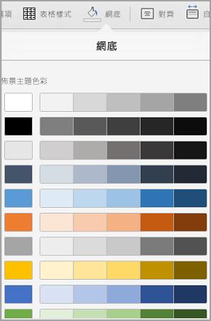 iPad 表格網底選項