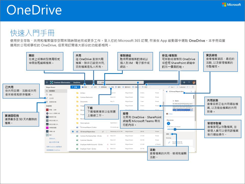 OneDrive 快速入門手冊