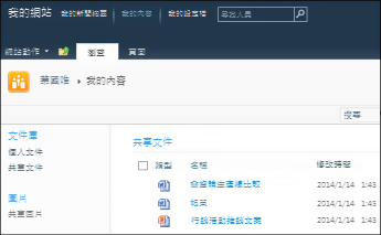 SharePoint 2010 [我的網站]