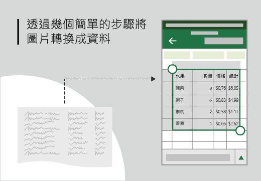 概念圖案插入到 Excel 中為表格手持裝置上的手繪表格。
