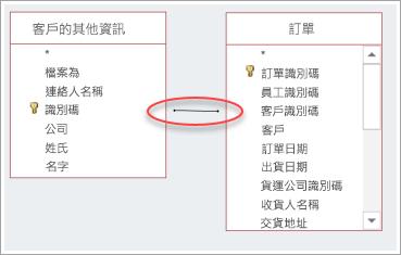 聯結兩個資料表的螢幕擷取畫面