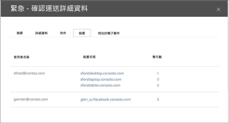 Windows Defender ATP 啟用時,您可以看到機器提醒的清單。