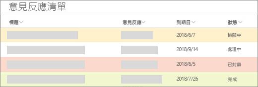 含有顯示黃色、紅色和綠色橫條之格式設定的清單檢視
